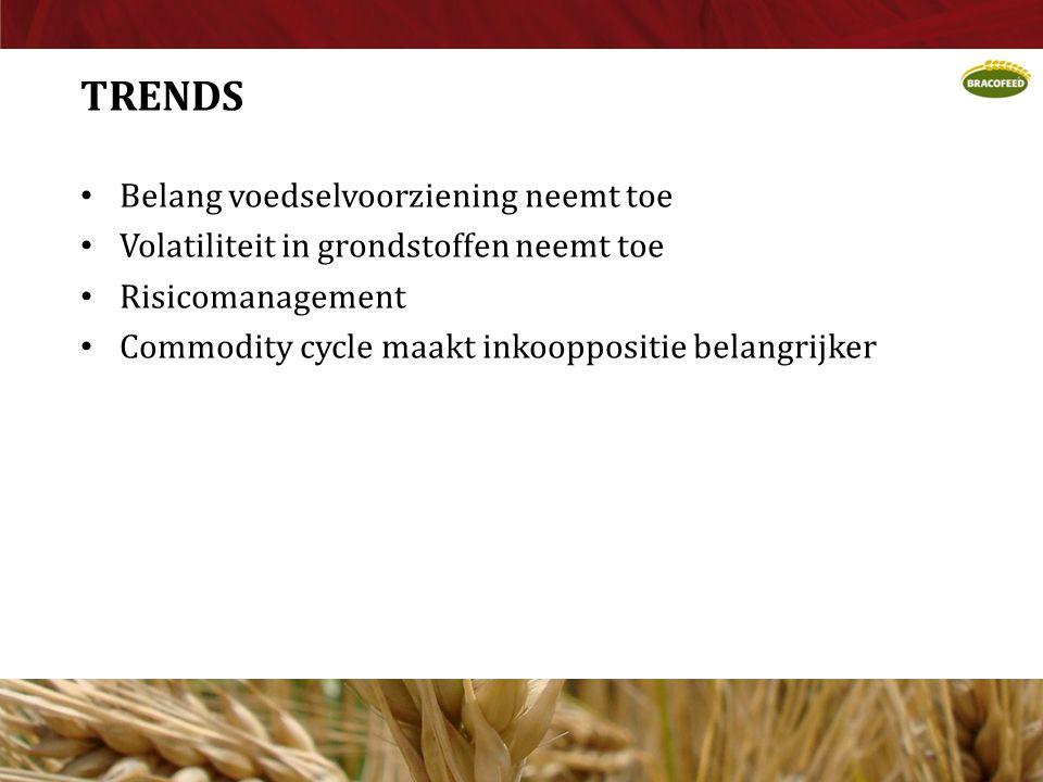 TRENDS • Belang voedselvoorziening neemt toe • Volatiliteit in grondstoffen neemt toe • Risicomanagement • Commodity cycle maakt inkooppositie belangr