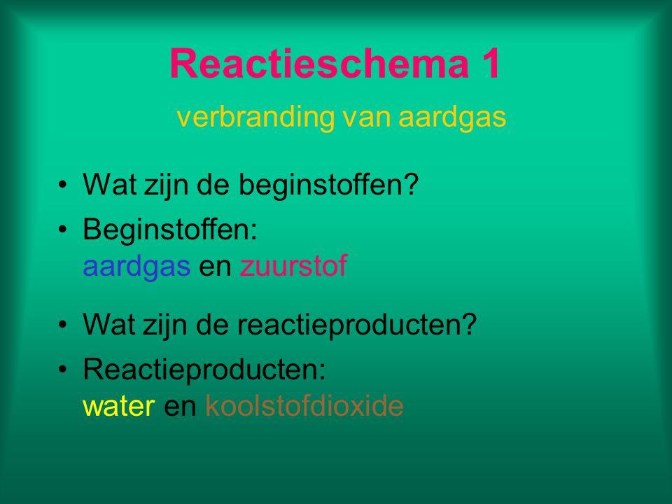 Reactieschema 1 verbranding van aardgas •Wat zijn de beginstoffen? •Beginstoffen: aardgas en zuurstof •Wat zijn de reactieproducten? •Reactieproducten