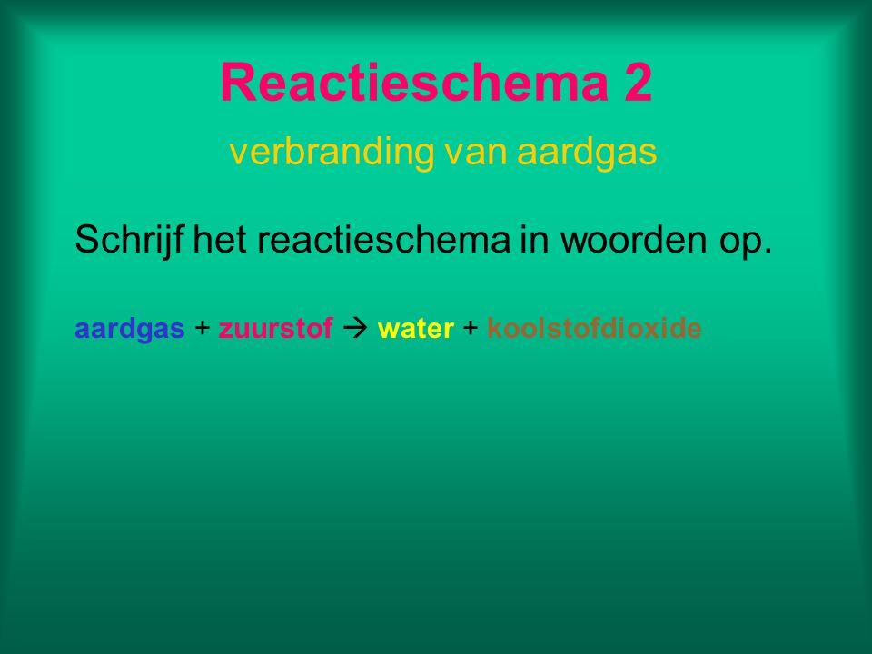 Reactieschema 2 verbranding van aardgas Schrijf het reactieschema in woorden op. aardgas + zuurstof  water + koolstofdioxide