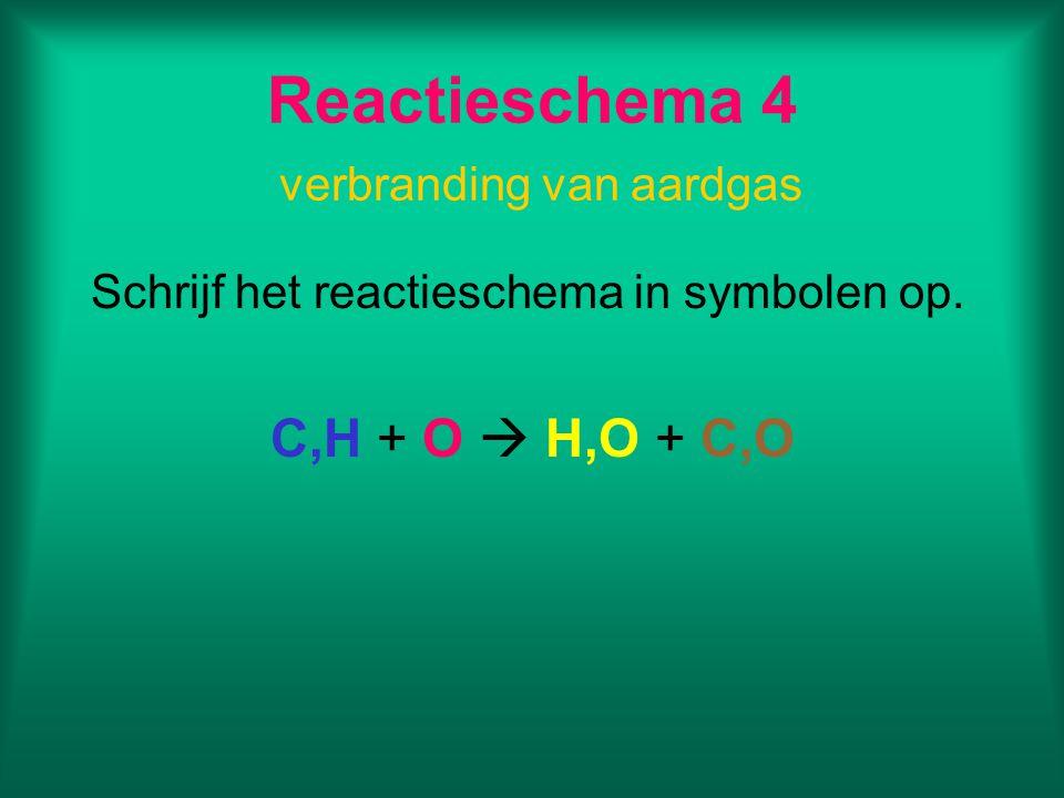 Reactieschema 4 verbranding van aardgas Schrijf het reactieschema in symbolen op. C,H + O  H,O + C,O