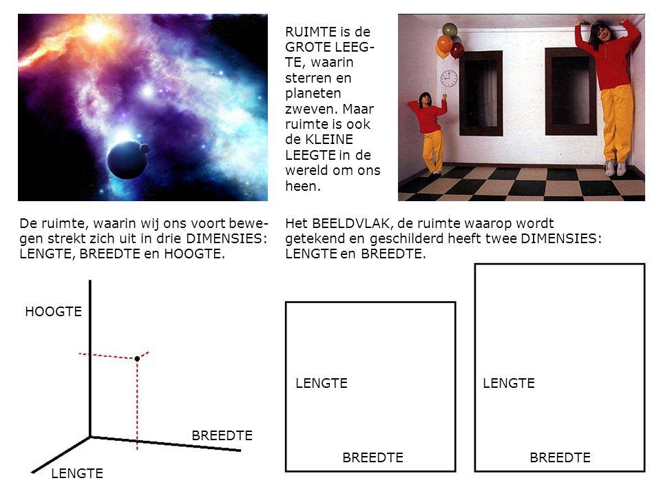 Op het beeldvlak is het mogelijk een ruimtelijke ILLUSIE (gezichtsbedrog) van de drie- dimensionale werkelijkheid weer te geven.