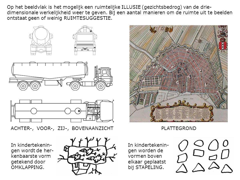 Op het beeldvlak is het mogelijk een ruimtelijke ILLUSIE (gezichtsbedrog) van de drie- dimensionale werkelijkheid weer te geven. Bij een aantal manier