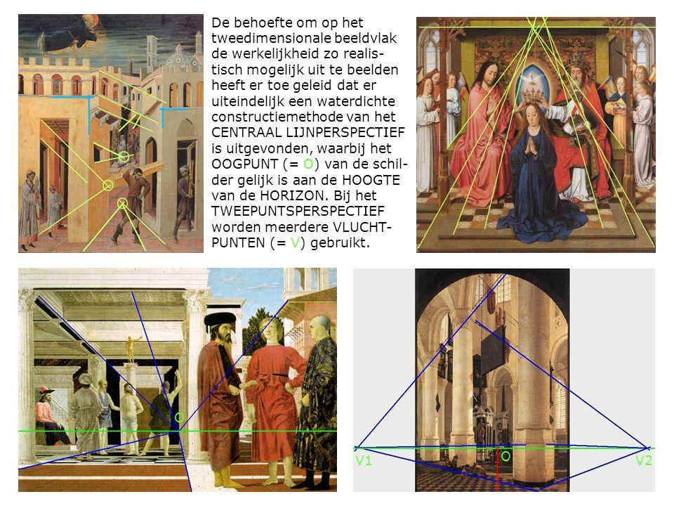 De behoefte om op het tweedimensionale beeldvlak de werkelijkheid zo realis- tisch mogelijk uit te beelden heeft er toe geleid dat er uiteindelijk een