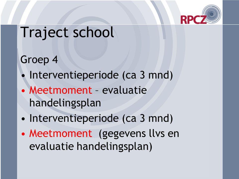 Traject school Groep 4 •Interventieperiode (ca 3 mnd) •Meetmoment – evaluatie handelingsplan •Interventieperiode (ca 3 mnd) •Meetmoment (gegevens llvs