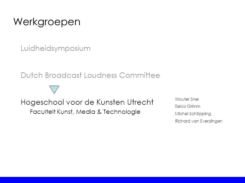 Werkgroepen Luidheidsymposium Dutch Broadcast Loudness Committee Wouter Snel Eelco Grimm Michel Schöpping Richard van Everdingen Hogeschool voor de Ku