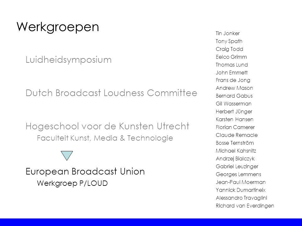 Werkgroepen Luidheidsymposium Hogeschool voor de Kunsten Utrecht Faculteit Kunst, Media & Technologie Dutch Broadcast Loudness Committee Tin Jonker To