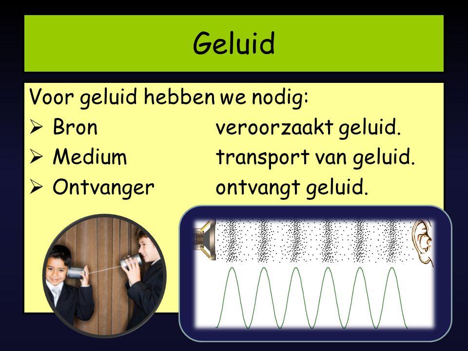 Geluid Voor geluid hebben we nodig:  Bronveroorzaakt geluid.  Mediumtransport van geluid.  Ontvangerontvangt geluid.