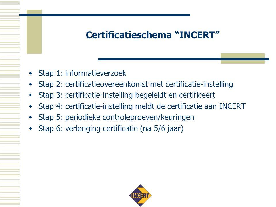 Certificatieschema INCERT  Stap 1: informatieverzoek  Stap 2: certificatieovereenkomst met certificatie-instelling  Stap 3: certificatie-instelling begeleidt en certificeert  Stap 4: certificatie-instelling meldt de certificatie aan INCERT  Stap 5: periodieke controleproeven/keuringen  Stap 6: verlenging certificatie (na 5/6 jaar)