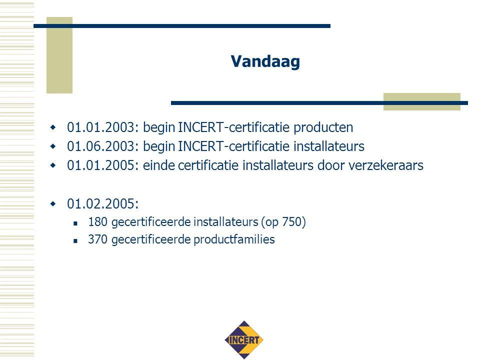 Vandaag  01.01.2003: begin INCERT-certificatie producten  01.06.2003: begin INCERT-certificatie installateurs  01.01.2005: einde certificatie installateurs door verzekeraars  01.02.2005:  180 gecertificeerde installateurs (op 750)  370 gecertificeerde productfamilies