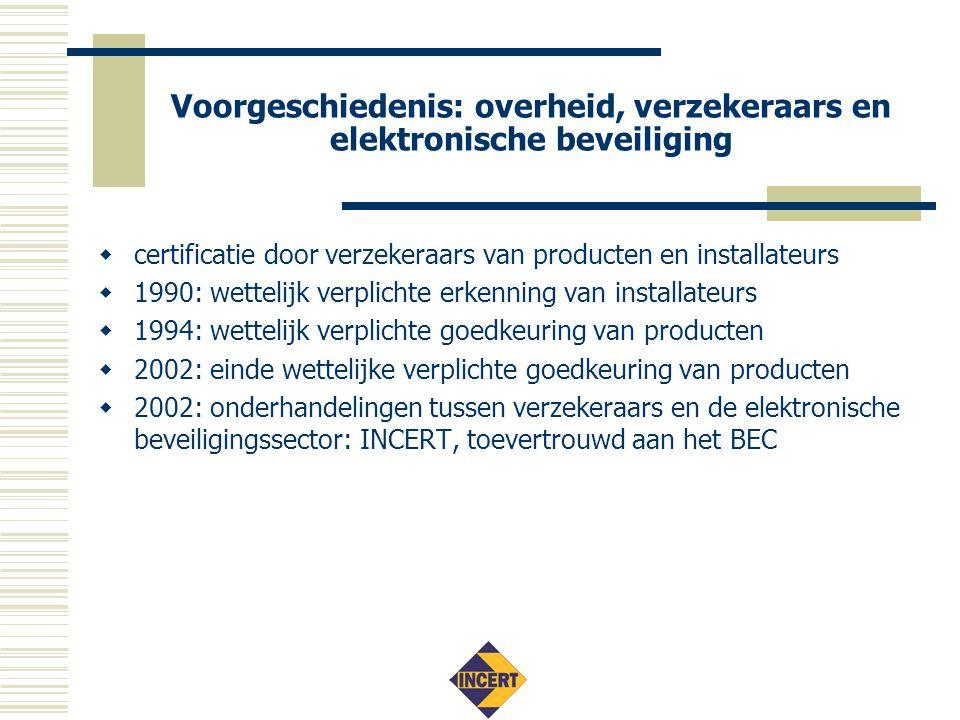 Voorgeschiedenis: overheid, verzekeraars en elektronische beveiliging  certificatie door verzekeraars van producten en installateurs  1990: wettelijk verplichte erkenning van installateurs  1994: wettelijk verplichte goedkeuring van producten  2002: einde wettelijke verplichte goedkeuring van producten  2002: onderhandelingen tussen verzekeraars en de elektronische beveiligingssector: INCERT, toevertrouwd aan het BEC