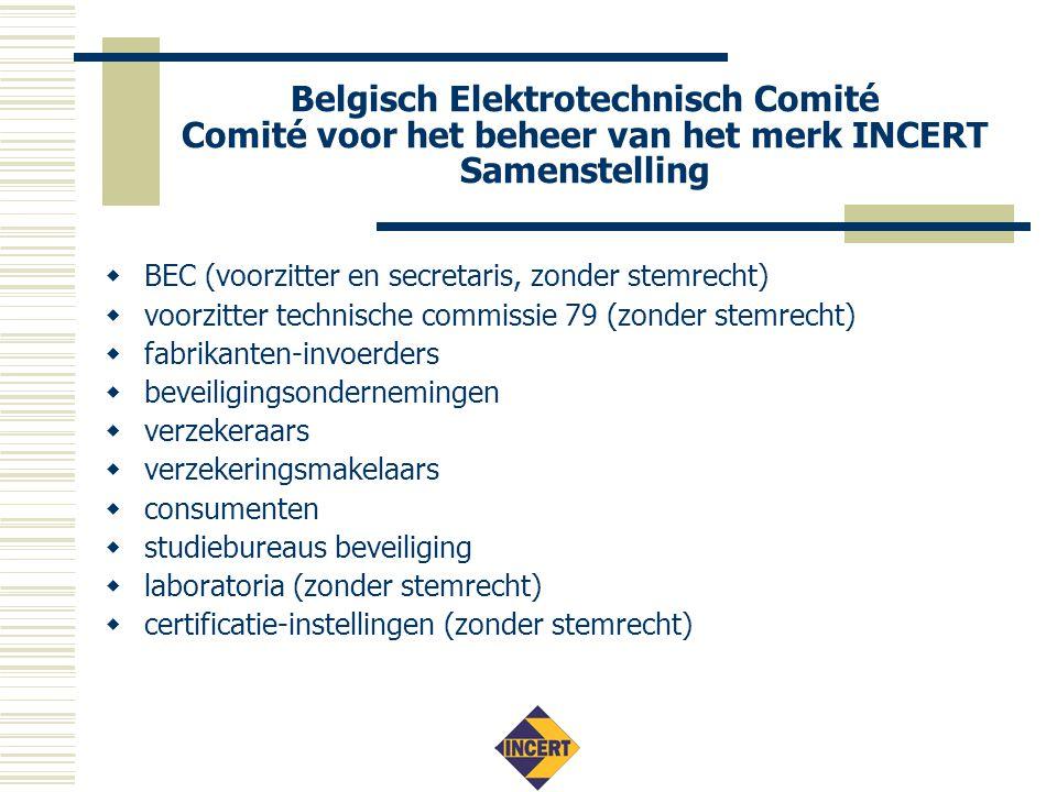 Comité voor het beheer van het merk INCERT Werking  beslissing bij meerderheid  in de praktijk beslissing bij consensus  viermaandelijkse vergadering  begroting, goed te keuren door het Comité voor het beheer van het merk INCERT (25.000 - 30.000 EUR)