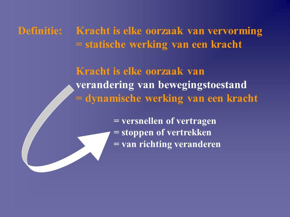 Definitie:Kracht is elke oorzaak van vervorming = statische werking van een kracht Kracht is elke oorzaak van verandering van bewegingstoestand = dyna
