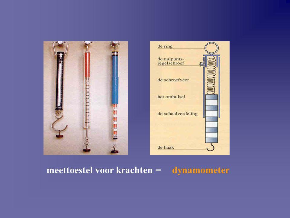meettoestel voor krachten =dynamometer