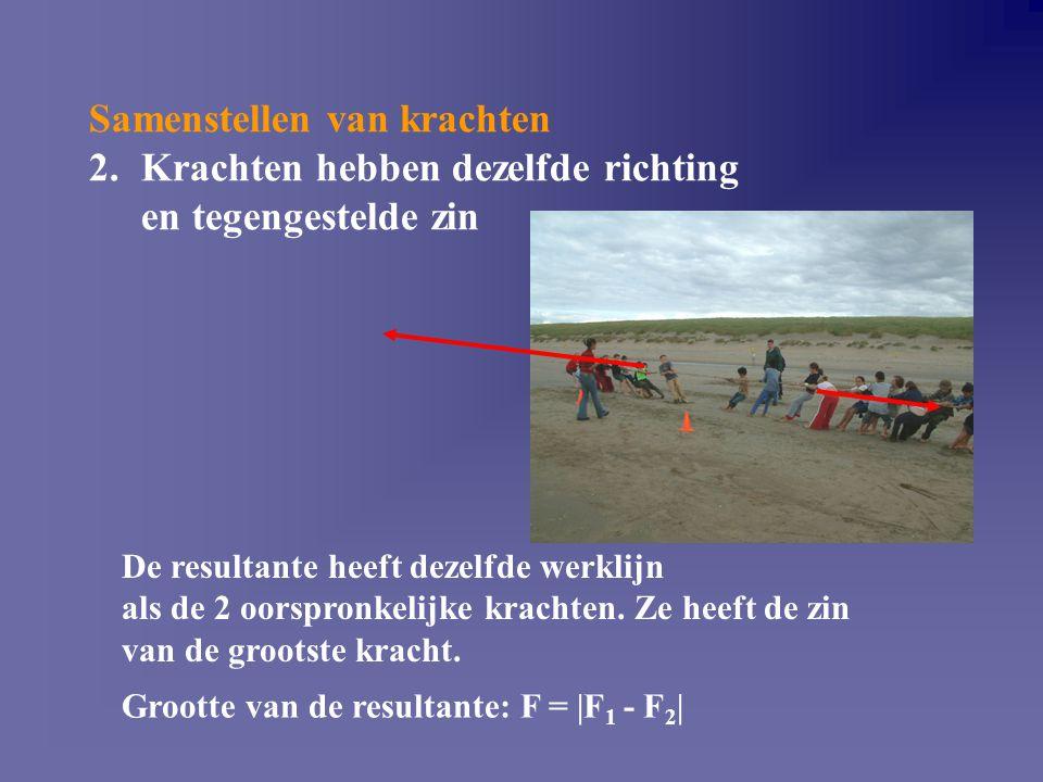 Samenstellen van krachten 2.Krachten hebben dezelfde richting en tegengestelde zin De resultante heeft dezelfde werklijn als de 2 oorspronkelijke krac