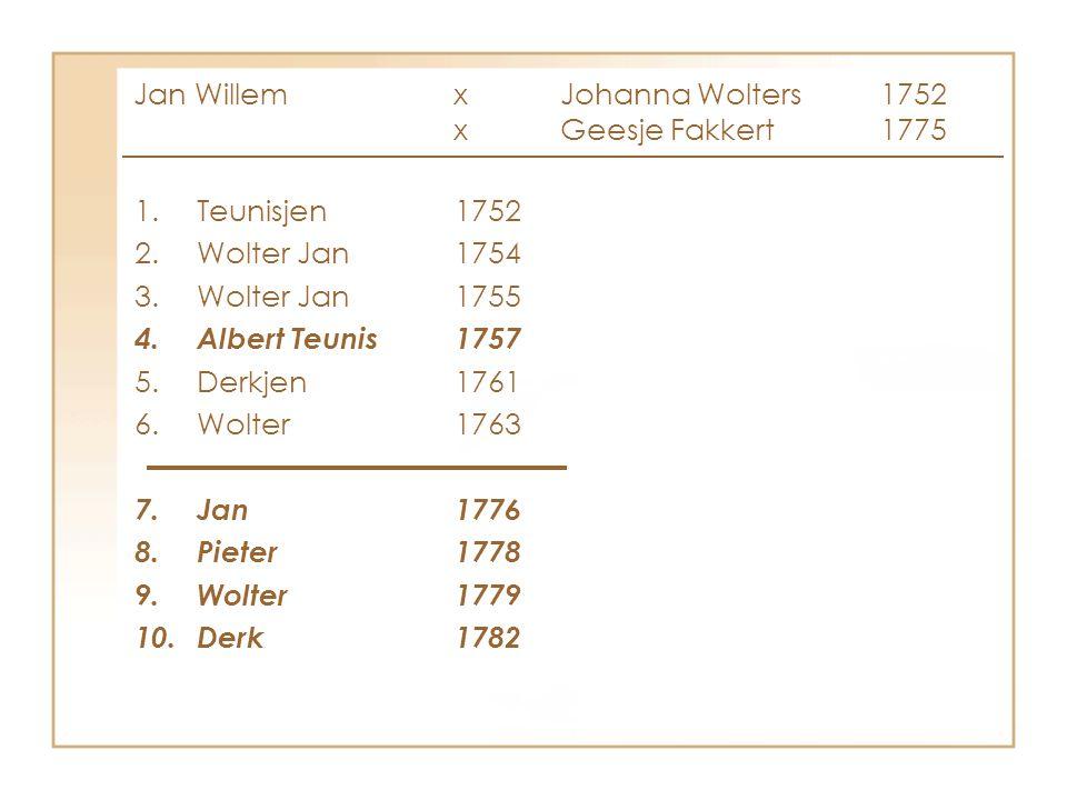 Jan WillemxJohanna Wolters 1752 xGeesje Fakkert 1775 1.Teunisjen1752 2.Wolter Jan1754 3.Wolter Jan1755 4.Albert Teunis1757 5.Derkjen1761 6.Wolter1763