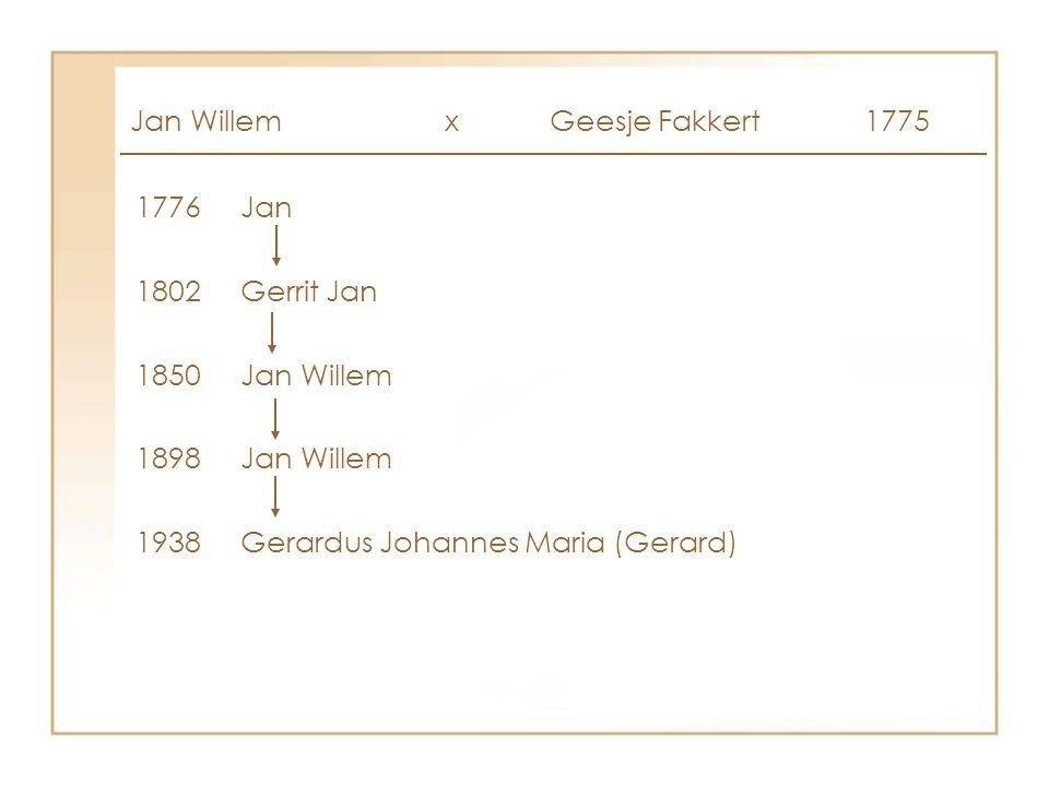 1776Jan 1802Gerrit Jan 1850Jan Willem 1898Jan Willem 1938Gerardus Johannes Maria (Gerard) Jan WillemxGeesje Fakkert1775