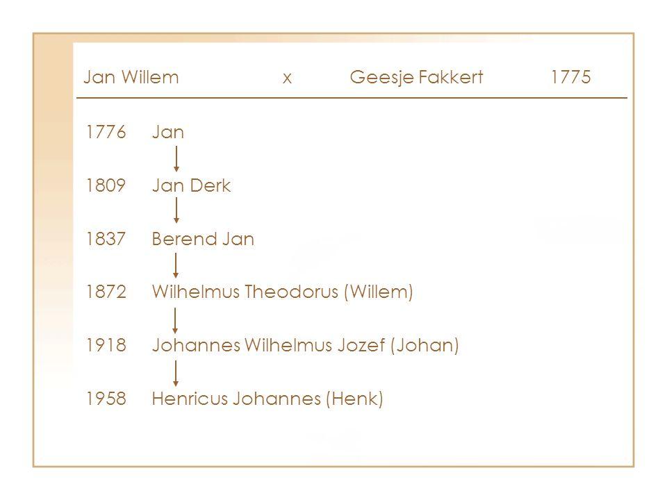 1776Jan 1809Jan Derk 1837Berend Jan 1872Wilhelmus Theodorus (Willem) 1918Johannes Wilhelmus Jozef (Johan) 1958Henricus Johannes (Henk) Jan WillemxGees