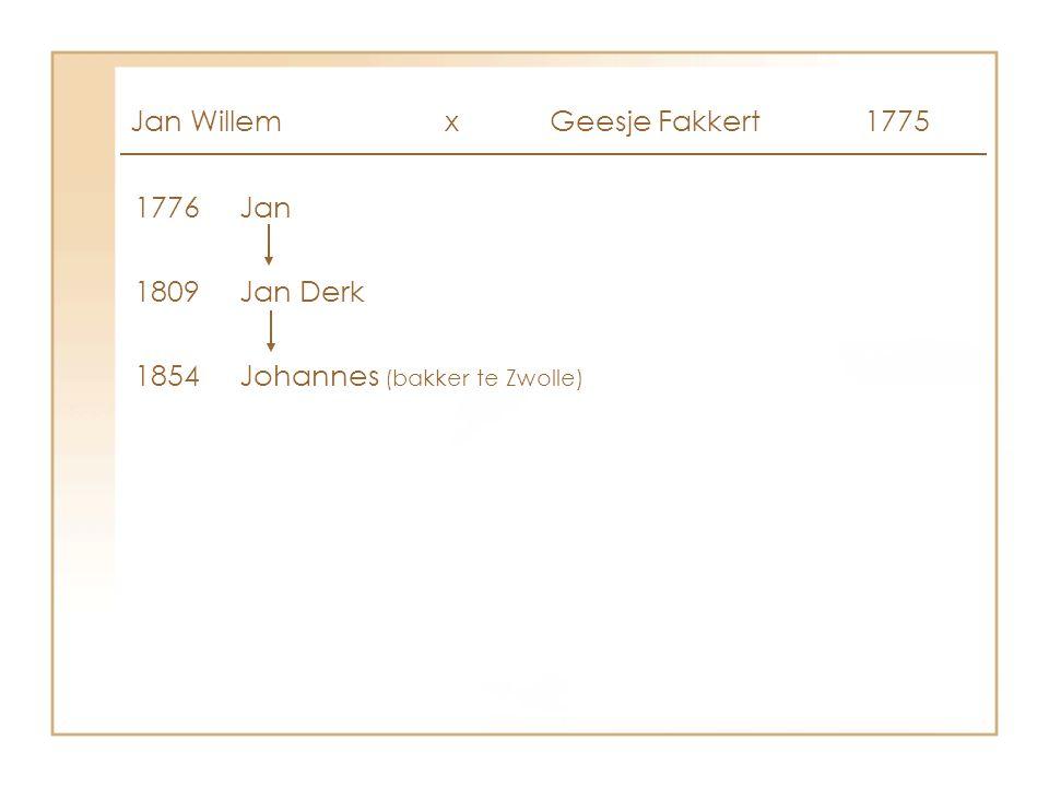 1776Jan 1809Jan Derk 1854Johannes (bakker te Zwolle) Jan WillemxGeesje Fakkert1775