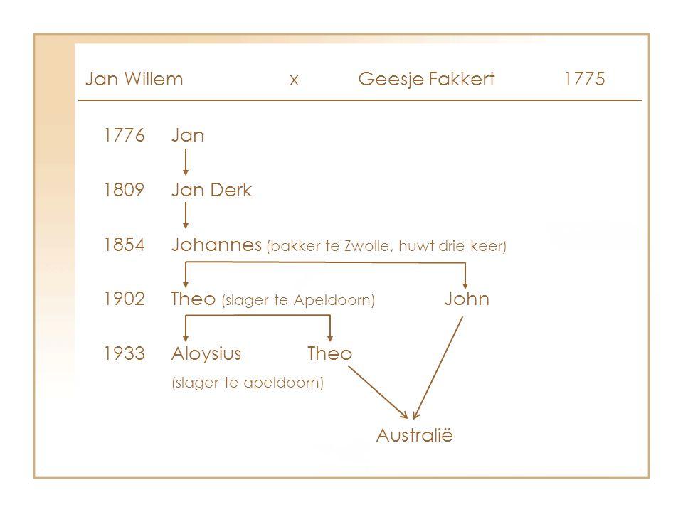 1776Jan 1809Jan Derk 1854Johannes (bakker te Zwolle, huwt drie keer) 1902Theo (slager te Apeldoorn) John 1933AloysiusTheo (slager te apeldoorn) Austra