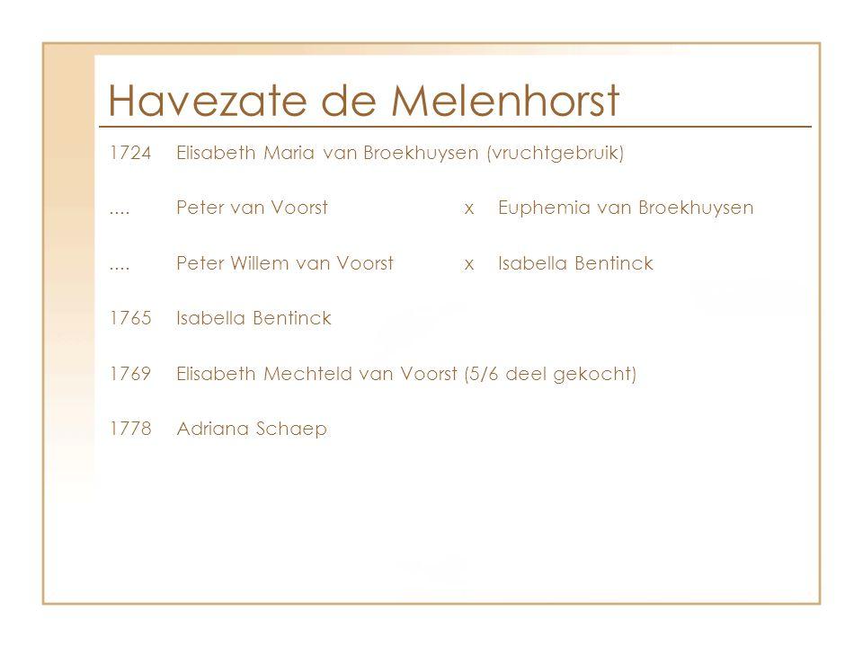 Havezate de Melenhorst 1724Elisabeth Maria van Broekhuysen (vruchtgebruik)....Peter van VoorstxEuphemia van Broekhuysen....Peter Willem van VoorstxIsa