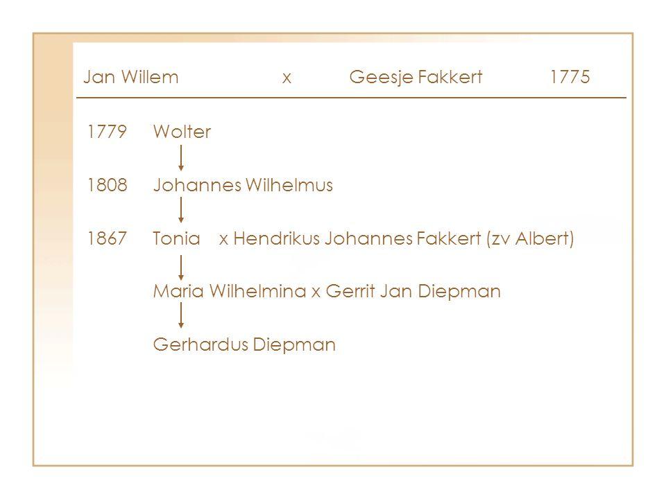 1779Wolter 1808Johannes Wilhelmus 1867Toniax Hendrikus Johannes Fakkert (zv Albert) Maria Wilhelmina x Gerrit Jan Diepman Gerhardus Diepman Jan Willem