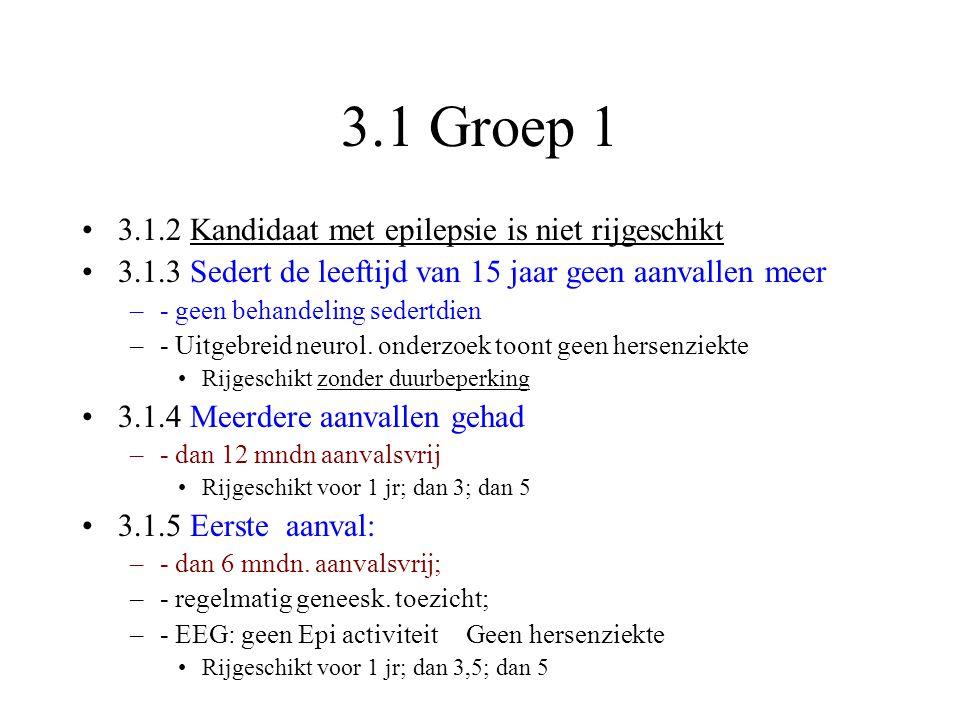 3.1 Groep 1 •3.1.2 Kandidaat met epilepsie is niet rijgeschikt •3.1.3 Sedert de leeftijd van 15 jaar geen aanvallen meer –- geen behandeling sedertdie