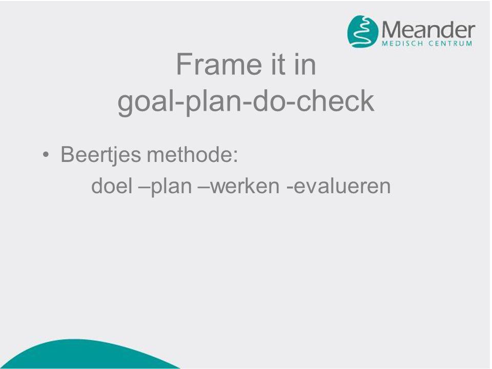 Frame it in goal-plan-do-check •Beertjes methode: doel –plan –werken -evalueren