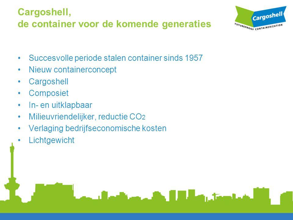Cargoshell, de container voor de komende generaties •Composiet heeft een hoge energie-inhoud •Recyclebaar •Uitstekende isolerende eigenschappen