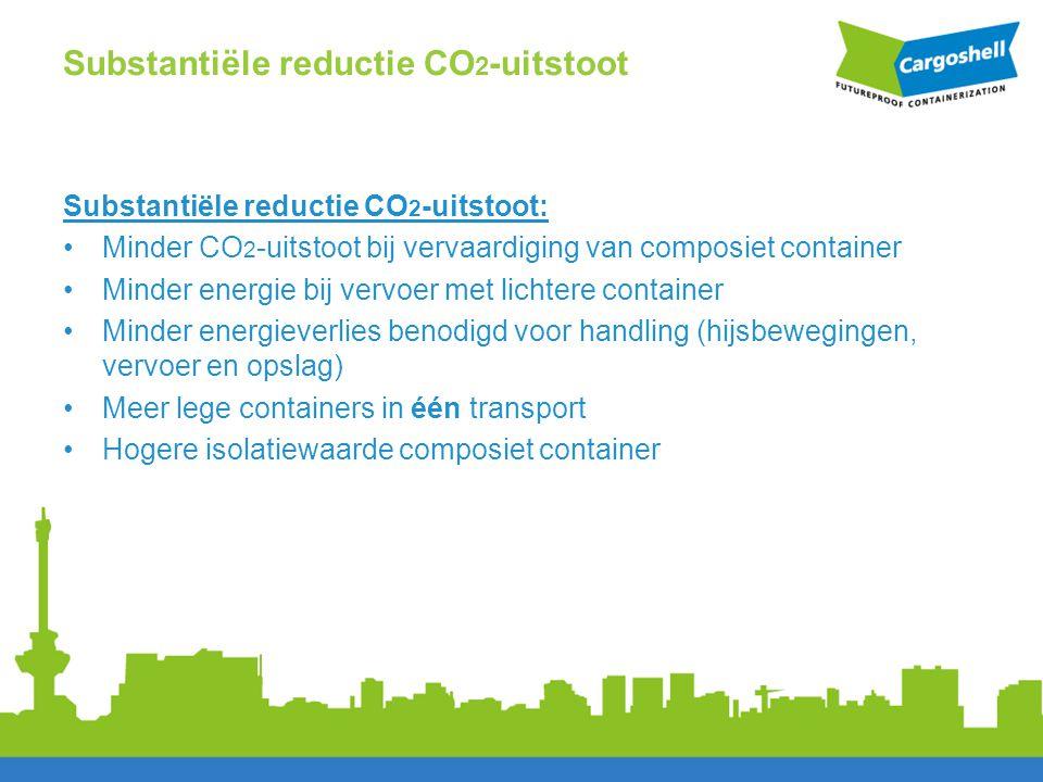 Substantiële reductie CO2-uitstoot Substantiële reductie CO 2 -uitstoot: •Minder CO 2 -uitstoot bij vervaardiging van composiet container •Minder energie bij vervoer met lichtere container •Minder energieverlies benodigd voor handling (hijsbewegingen, vervoer en opslag) •Meer lege containers in één transport •Hogere isolatiewaarde composiet container Substantiële reductie CO 2 -uitstoot