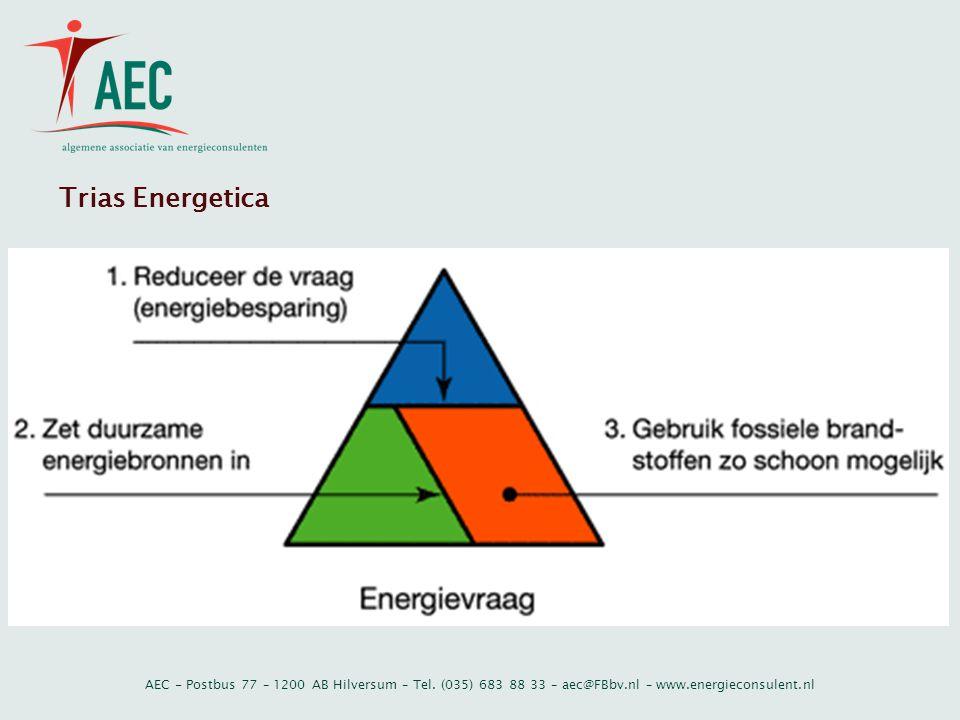 AEC - Postbus 77 – 1200 AB Hilversum – Tel. (035) 683 88 33 – aec@FBbv.nl – www.energieconsulent.nl Trias Energetica