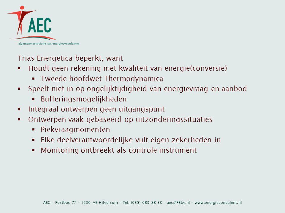 AEC - Postbus 77 – 1200 AB Hilversum – Tel. (035) 683 88 33 – aec@FBbv.nl – www.energieconsulent.nl Trias Energetica beperkt, want  Houdt geen rekeni