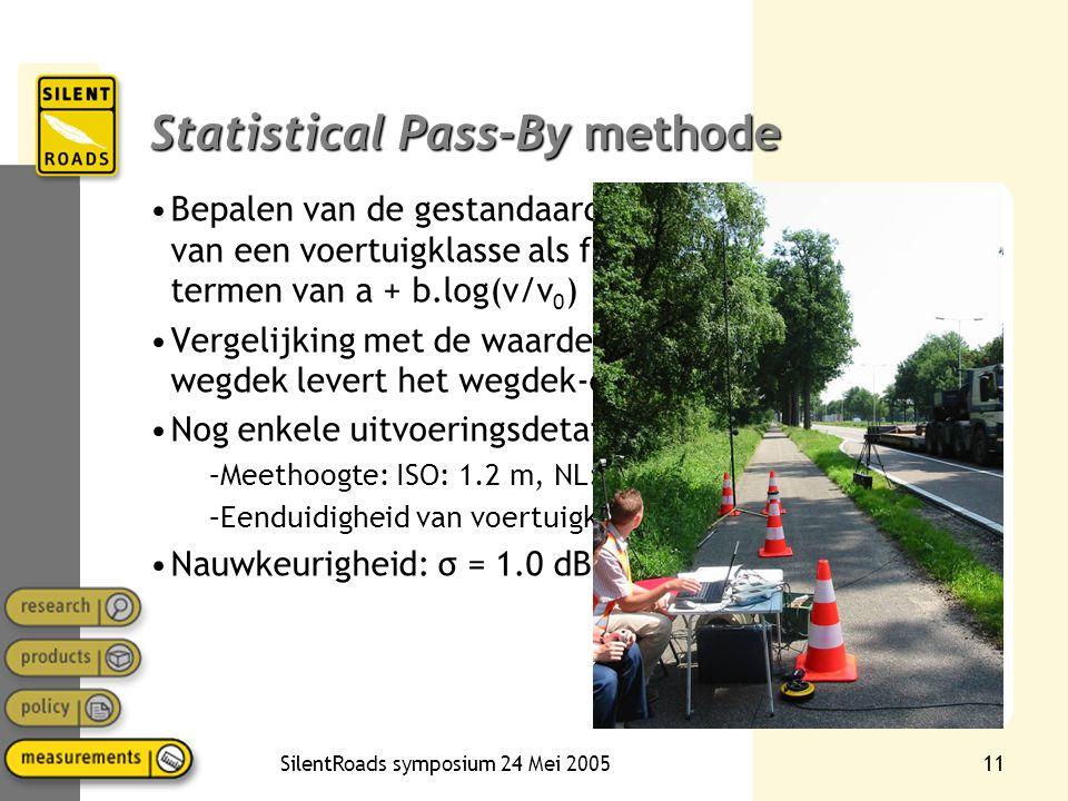 SilentRoads symposium 24 Mei 200511 Statistical Pass-By methode •Bepalen van de gestandaardiseerde geluidproductie van een voertuigklasse als functie van de snelheid in termen van a + b.log(v/v 0 ) •Vergelijking met de waarde voor een referentie wegdek levert het wegdek-effect •Nog enkele uitvoeringsdetails: –Meethoogte: ISO: 1.2 m, NL: 5.0 m, Harmonoise: 3.0 m –Eenduidigheid van voertuigklassering •Nauwkeurigheid: σ = 1.0 dB