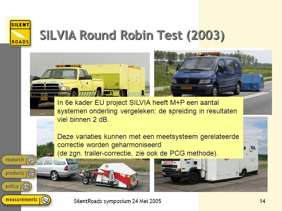 SilentRoads symposium 24 Mei 200514 SILVIA Round Robin Test (2003) In 6e kader EU project SILVIA heeft M+P een aantal systemen onderling vergeleken: de spreiding in resultaten viel binnen 2 dB.