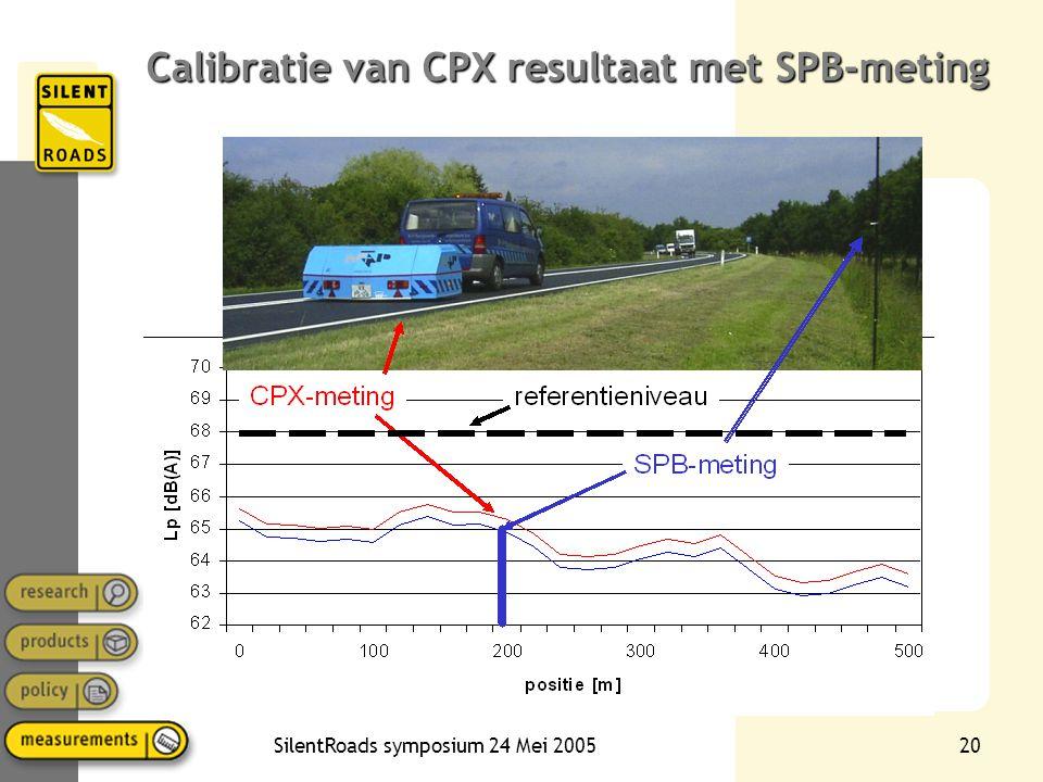 SilentRoads symposium 24 Mei 200520 Calibratie van CPX resultaat met SPB-meting