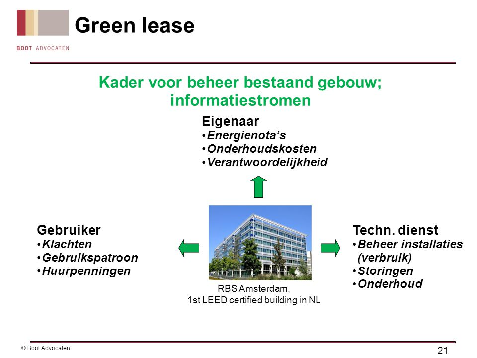Green lease 21 © Boot Advocaten Kader voor beheer bestaand gebouw; informatiestromen Eigenaar •Energienota's •Onderhoudskosten •Verantwoordelijkheid G