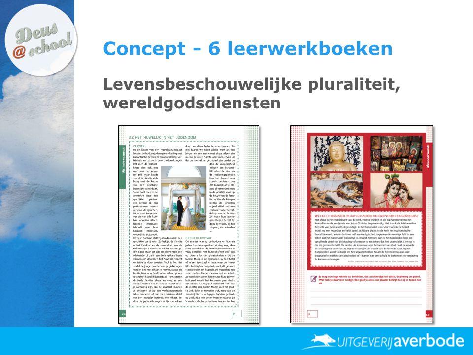 Concept - 6 leerwerkboeken Levensbeschouwelijke pluraliteit, wereldgodsdiensten