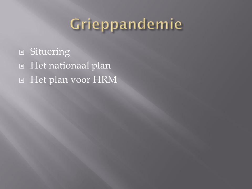  Situering  Het nationaal plan  Het plan voor HRM