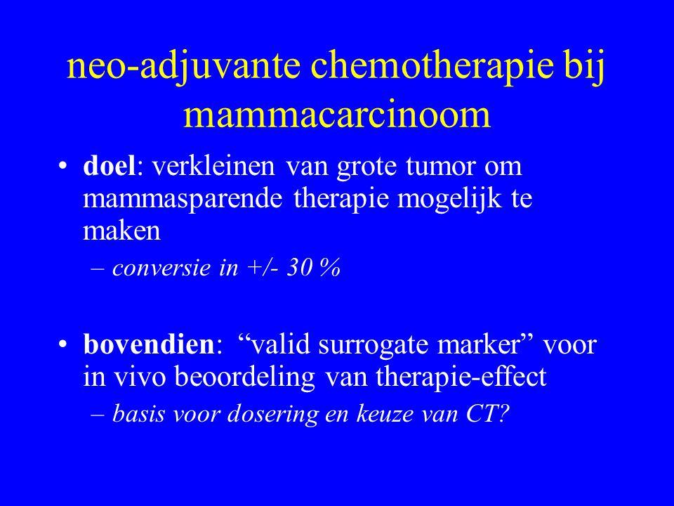neo-adjuvante chemotherapie bij mammacarcinoom •doel: verkleinen van grote tumor om mammasparende therapie mogelijk te maken –conversie in +/- 30 % •bovendien: valid surrogate marker voor in vivo beoordeling van therapie-effect –basis voor dosering en keuze van CT?