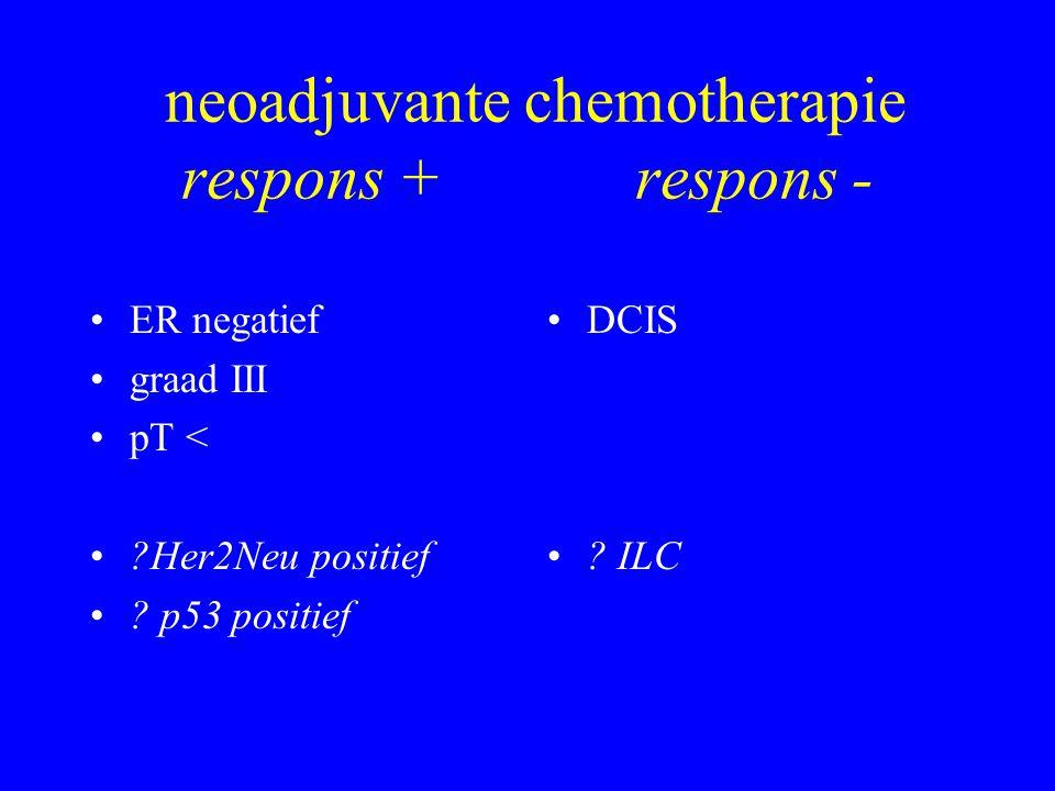 neoadjuvante chemotherapie respons + respons - •ER negatief •graad III •pT < •?Her2Neu positief •.