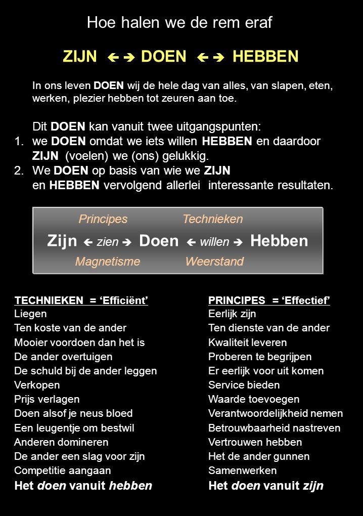 The Art of Coaching Coaching Nederland.