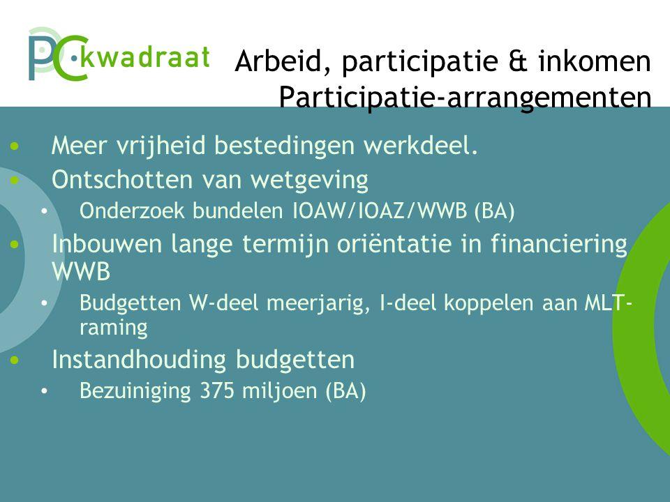 Arbeid, participatie & inkomen Participatie-arrangementen • Meer vrijheid bestedingen werkdeel.
