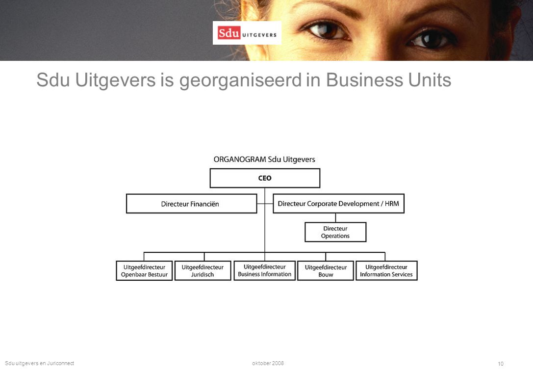 oktober 2008Sdu uitgevers en Juriconnect 10 Sdu Uitgevers is georganiseerd in Business Units