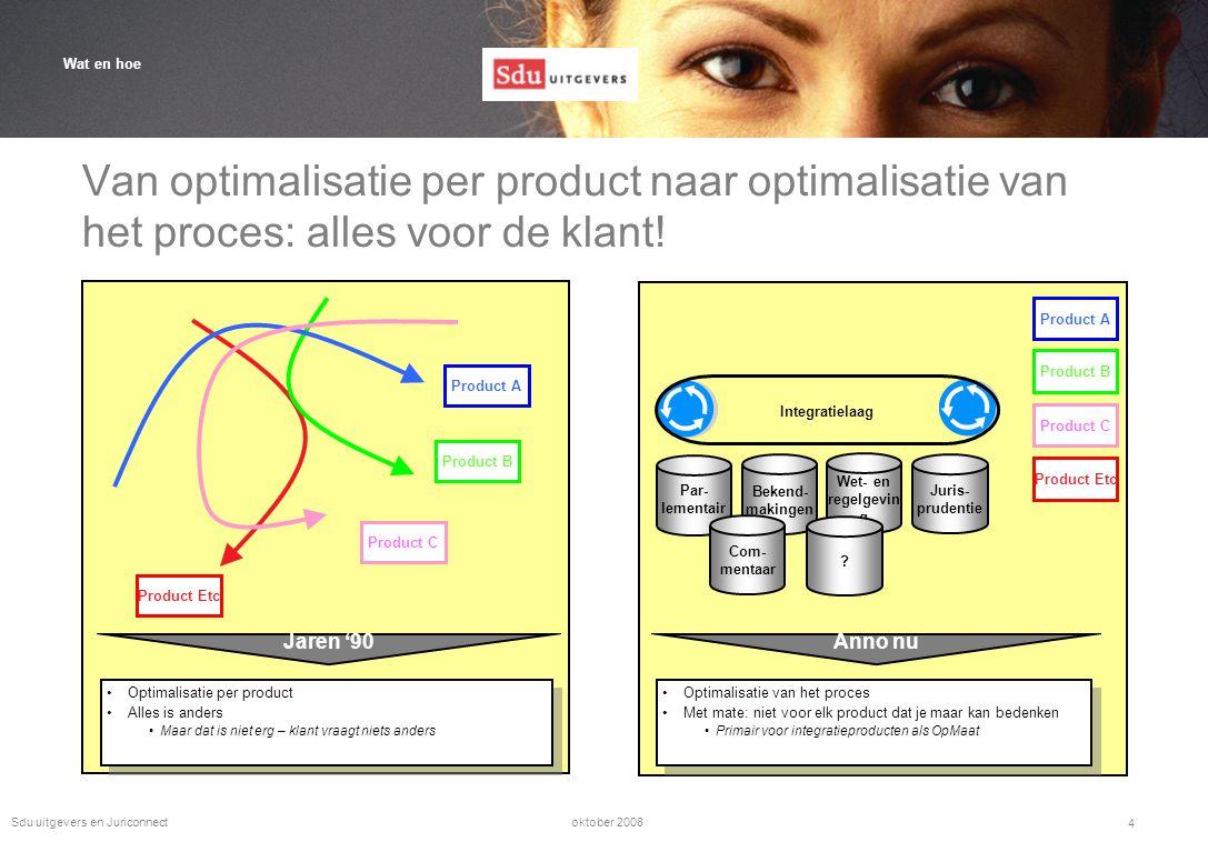 oktober 2008Sdu uitgevers en Juriconnect 4 Van optimalisatie per product naar optimalisatie van het proces: alles voor de klant.