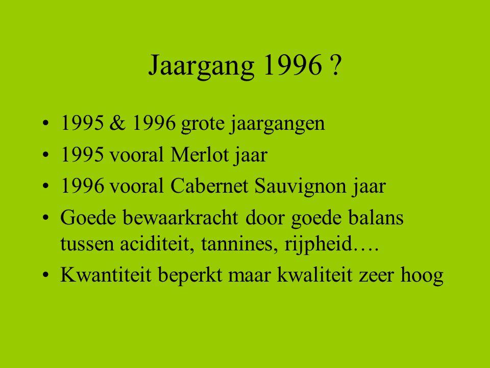 Jaargang 1996 .