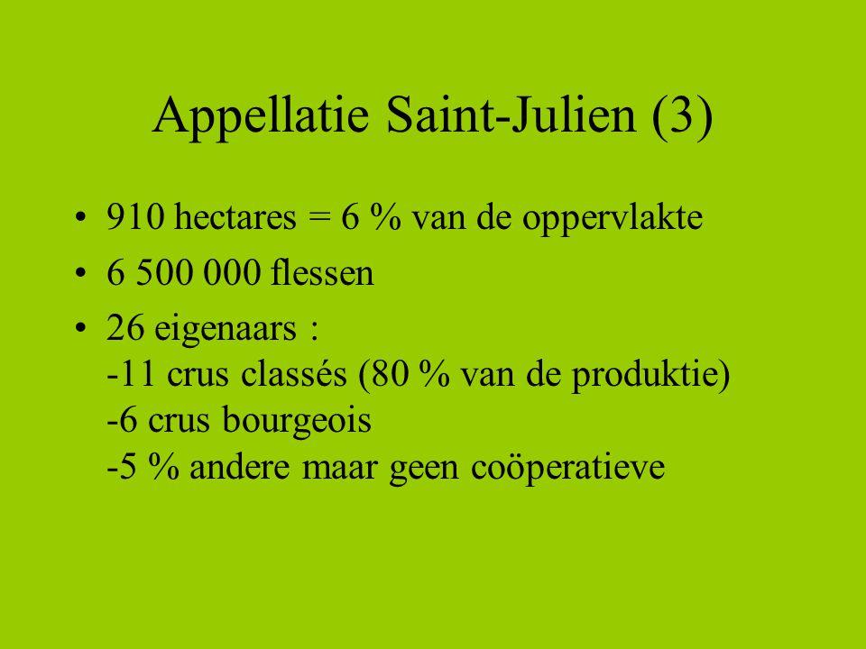 Appellatie Saint-Julien (3) •910 hectares = 6 % van de oppervlakte •6 500 000 flessen •26 eigenaars : -11 crus classés (80 % van de produktie) -6 crus bourgeois -5 % andere maar geen coöperatieve