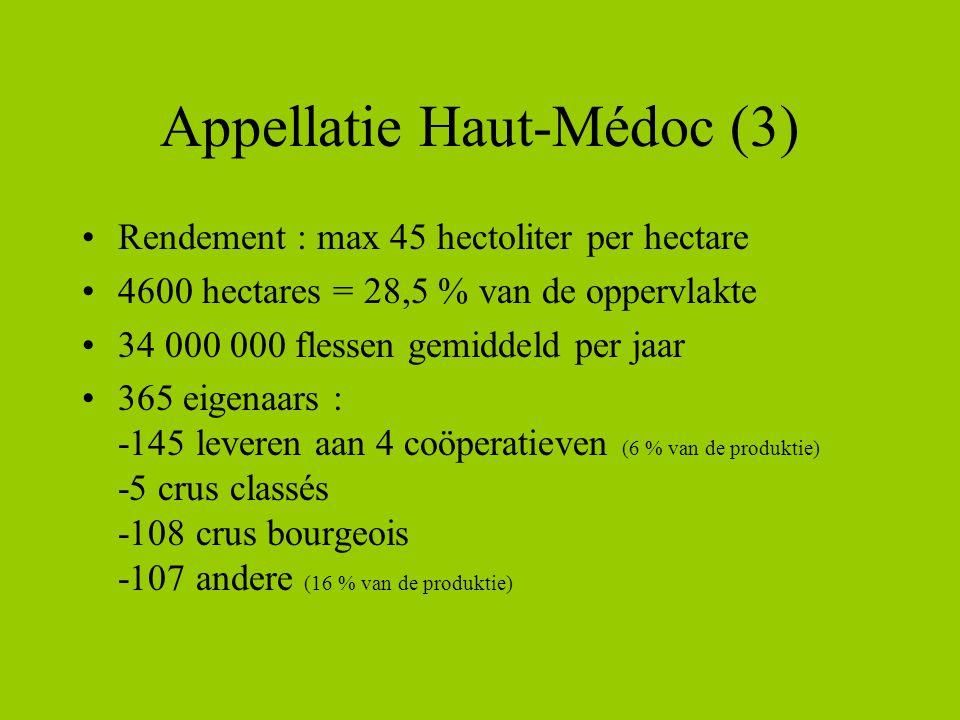 Appellatie Haut-Médoc (3) •Rendement : max 45 hectoliter per hectare •4600 hectares = 28,5 % van de oppervlakte •34 000 000 flessen gemiddeld per jaar •365 eigenaars : -145 leveren aan 4 coöperatieven (6 % van de produktie) -5 crus classés -108 crus bourgeois -107 andere (16 % van de produktie)