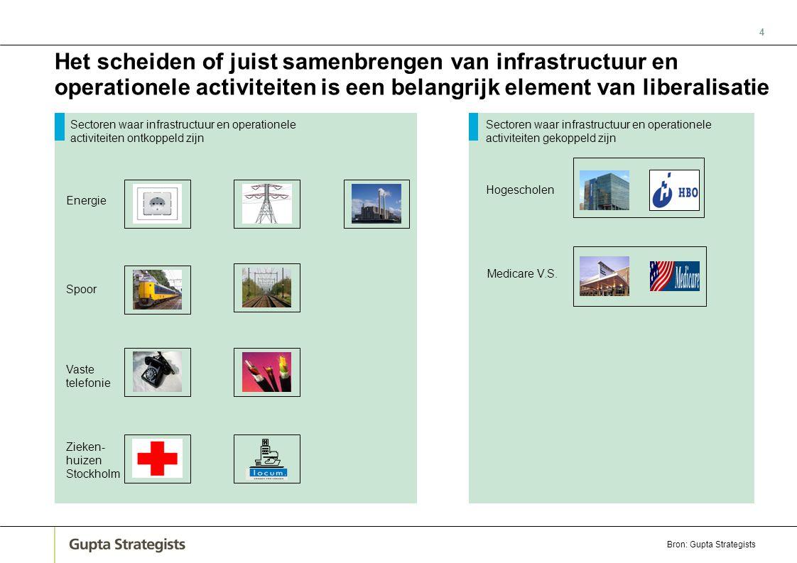 4 Het scheiden of juist samenbrengen van infrastructuur en operationele activiteiten is een belangrijk element van liberalisatie Sectoren waar infrast