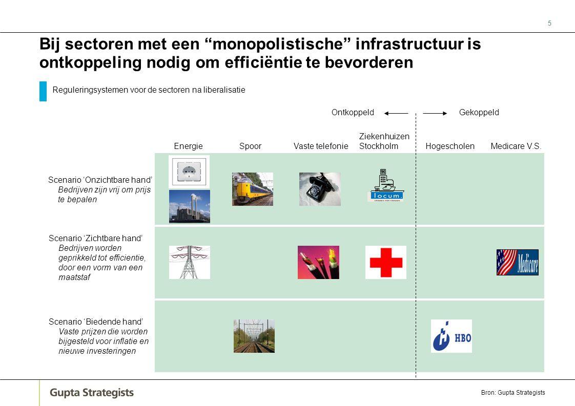 """5 Bij sectoren met een """"monopolistische"""" infrastructuur is ontkoppeling nodig om efficiëntie te bevorderen Scenario 'Biedende hand' Vaste prijzen die"""