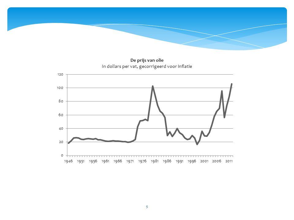 6 Brandstofauto Elektrische auto benzinedieselgrijze stroomgroene stroom CO2 aan de uitlaat 13811500 CO2 totaal* 160140664 NO2 0.060.1800 Fijnstof 0.005 0.001 Tabel 1.1: Uitstoot per type personenauto in gram/per km *From well to wheel allerschoonste diesel: de Kia Rio 1.1 CRDi, (86 gram/km)