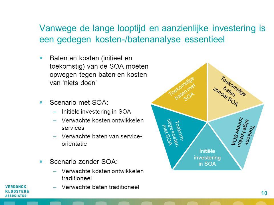 10 Vanwege de lange looptijd en aanzienlijke investering is een gedegen kosten-/batenanalyse essentieel  Baten en kosten (initieel en toekomstig) van